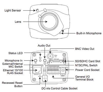 IP8161 VIVOTEK Mpix - Kamery kompaktowe IP